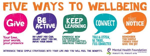 Five ways to wellbeing banner